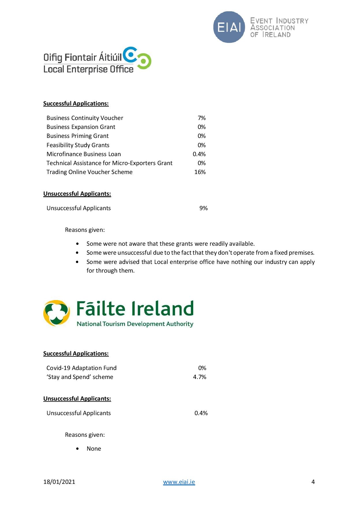 EIAI_Funding&SupportSurveyResults_18012021-page-004 (2)